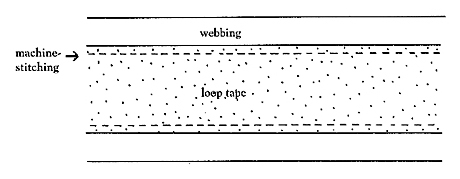Illustration of machine stitching to attache loop tape to canvas
