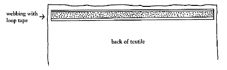 Illustration of stiching to attach loop tape to back of textile