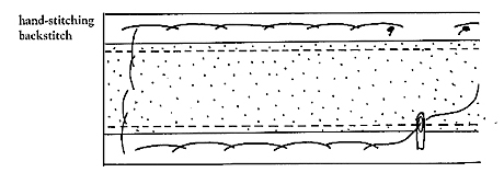 Illustration of backstich